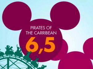 Infografiek: Disneyland Paris in cijfers - Beeld: (c) Disney