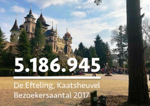 Efteling cijfer 2017 - Foto: © Adri van Esch